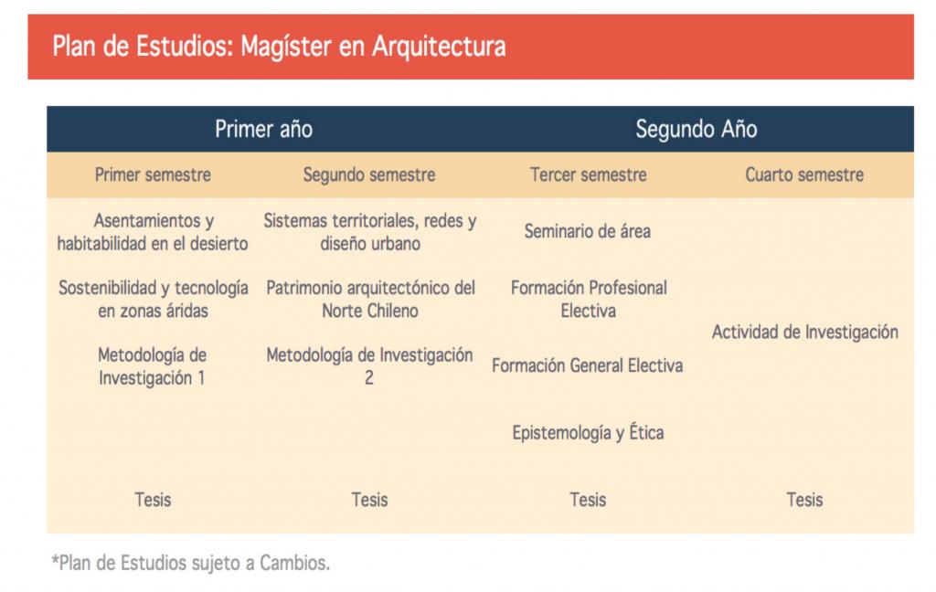 Descripción: MallaMgArquitectura